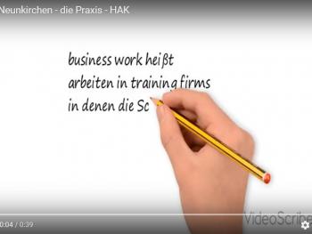 Permalink auf:business work